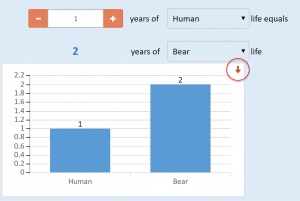 Screenshot of an interactive chart with a download link in it